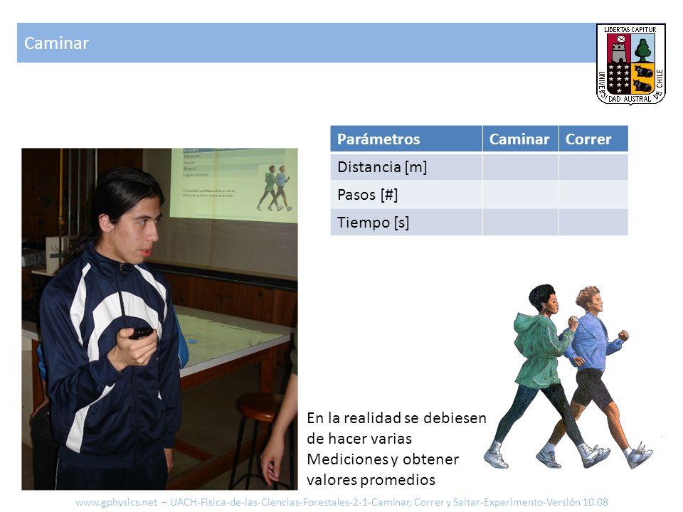 Caminar Parámetros Caminar Correr Distancia [m] Pasos [#] Tiempo [s]
